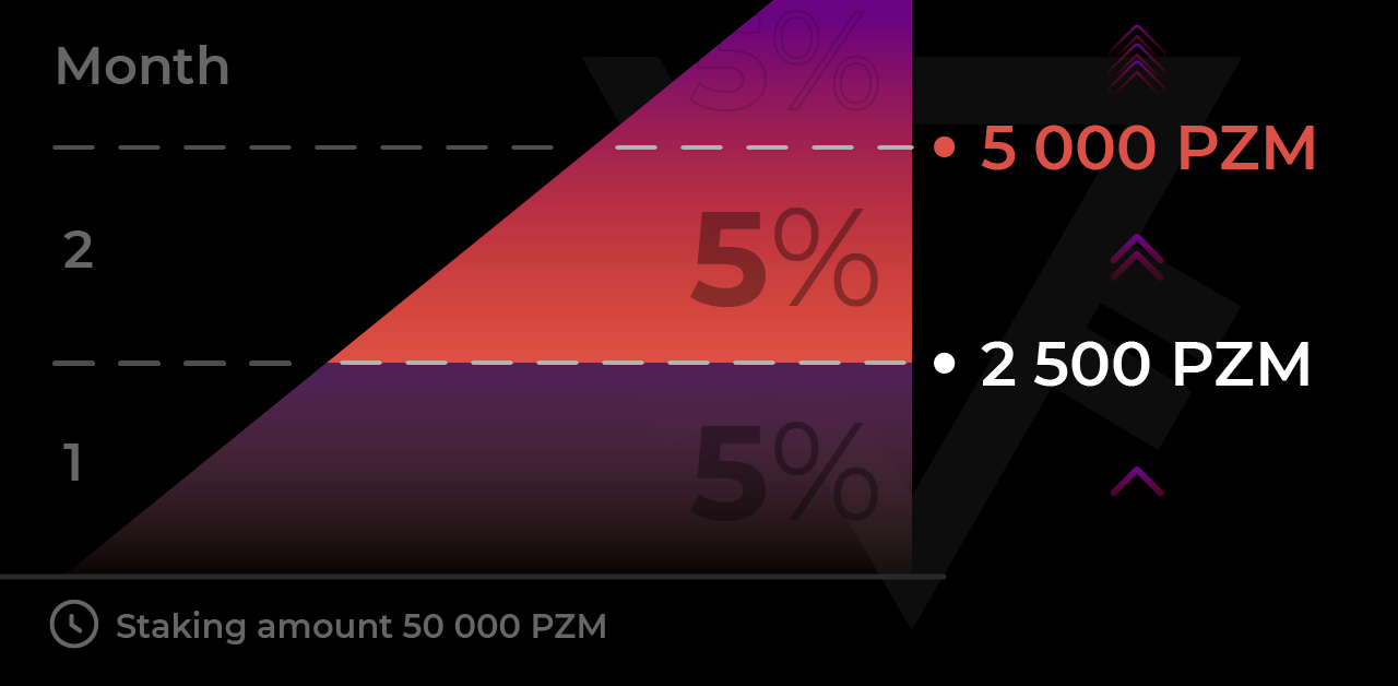 Paramaining_PZM_infographics_EN.png